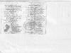 Citterio Ugo: Document n.20